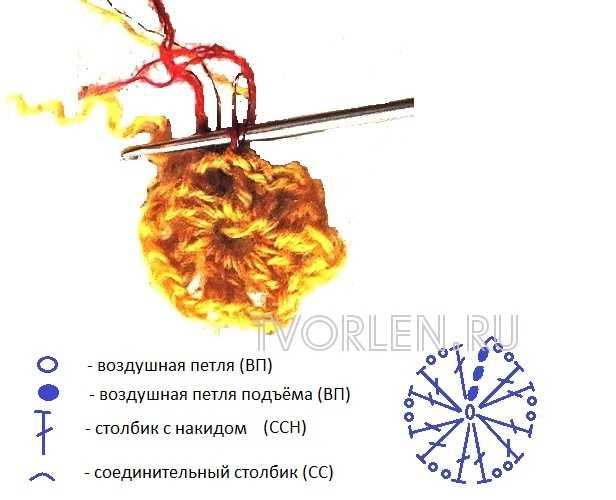 цветочный мотив крючком-первый ряд