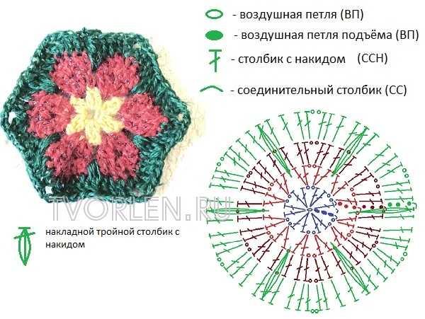 цветочный мотив крючком-четвёртый ряд