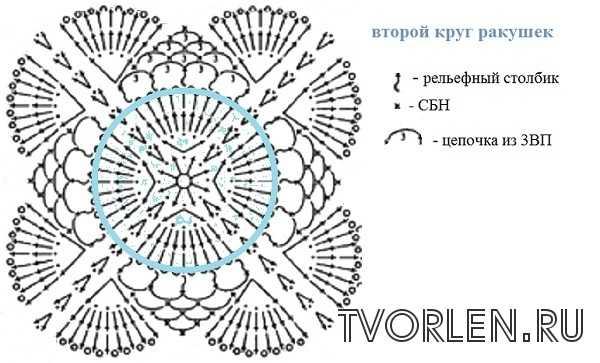 квадратный мотив с ракушками - схема - второй круг
