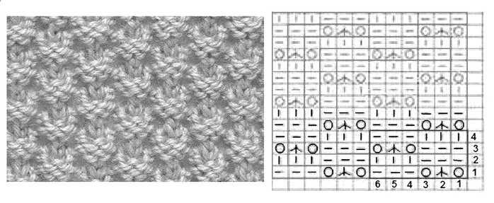 картинка с фотографией образца и схемой вязания
