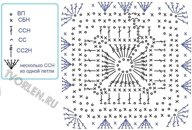 квадратный мотив для лёгкого пледа - 6 ряд