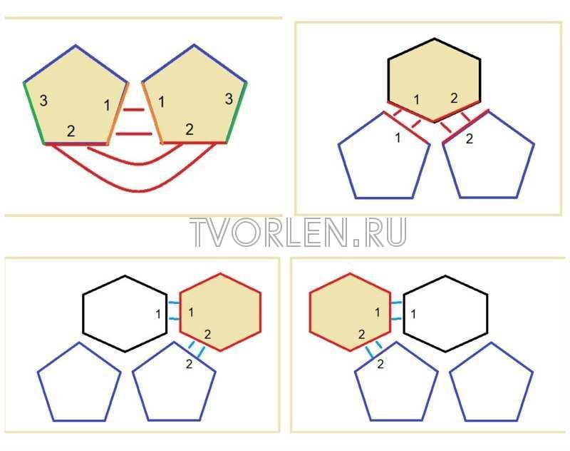 схема соединения мотивов для передних лап кролика