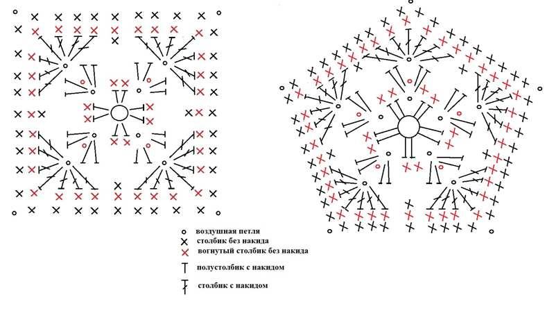 хема вязания однотонного африканского цветка