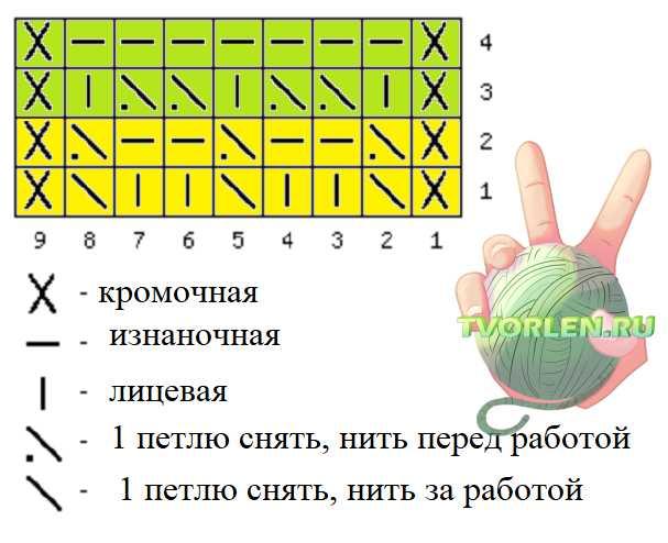 вафельный узор - схема