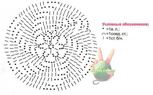 спираль крючком - схема вязания мотива для кофты