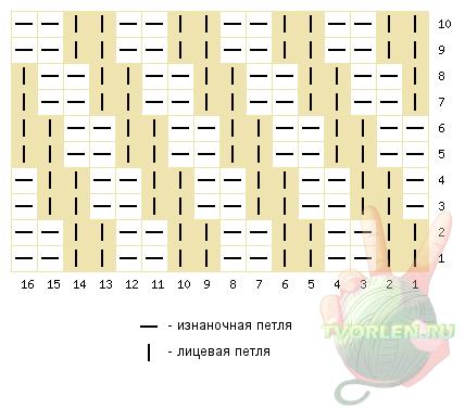 носки по спирали - схема узора спицами