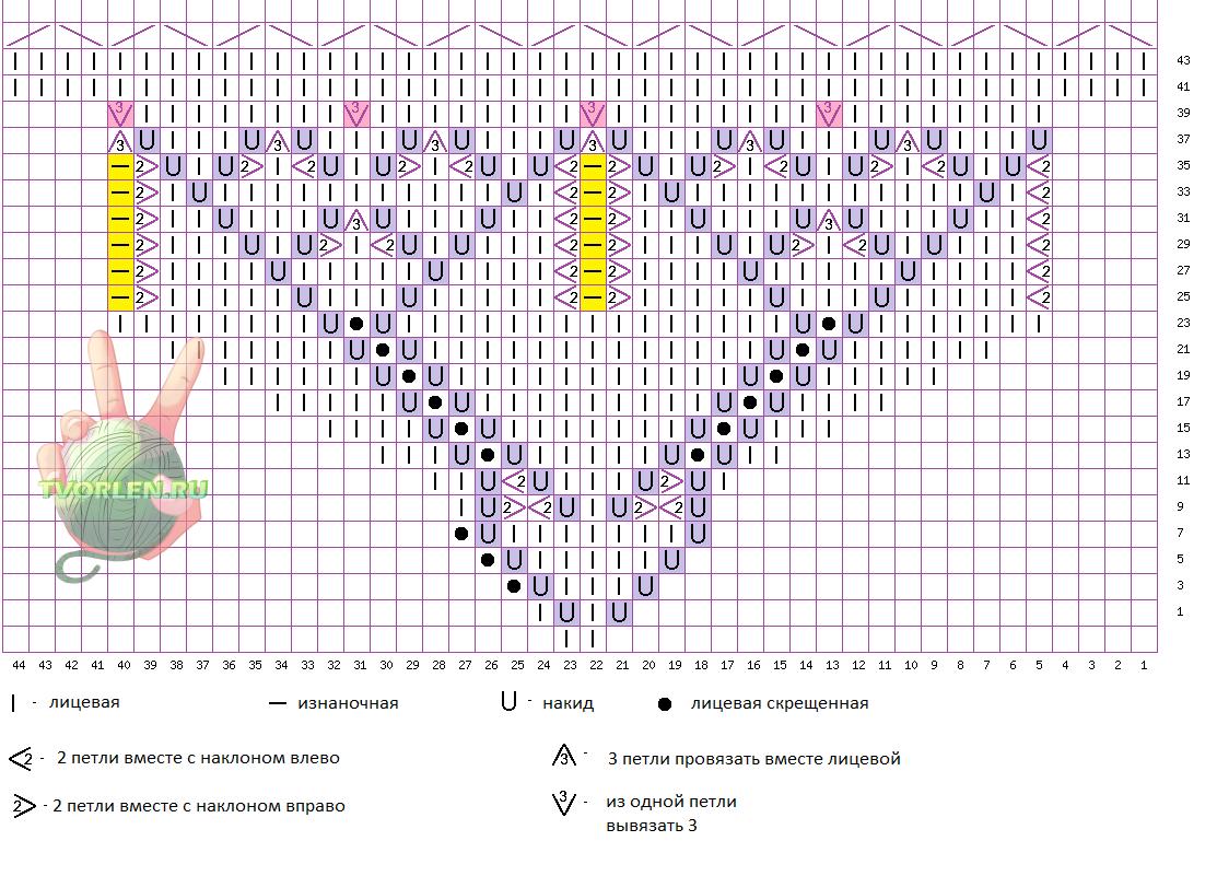 простая салфетка спицами - схема