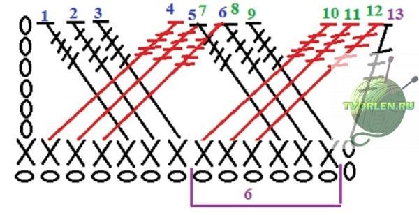 схема вязания узора скрещенными столбиками крючком
