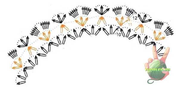 11-12 ряд вязания салфетки крючком по простой схеме