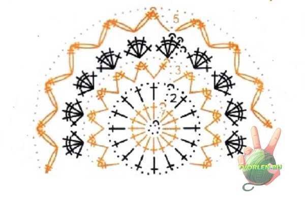 схема вязания простой салфетки крючком - 1-5 ряд