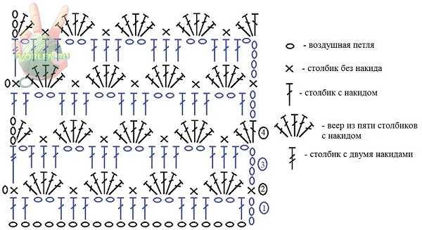 схема летнего узора с дырками для вязания крючком