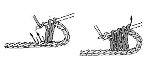 столбики с накидом с одной вершиной