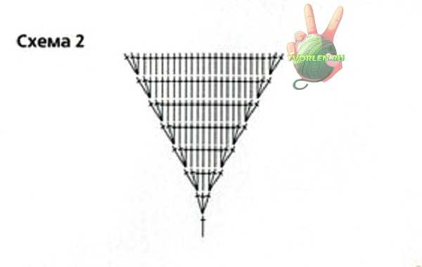 носки связанные крючком от центра - схема пятки
