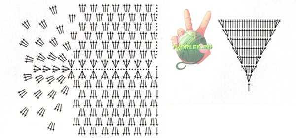схема вязания носков от центра