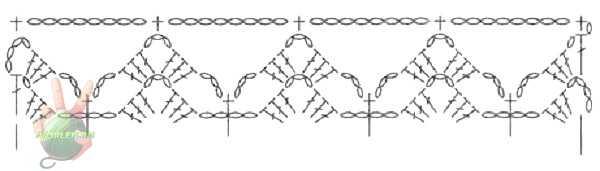узор крючком для палантина - схема последнего ряда