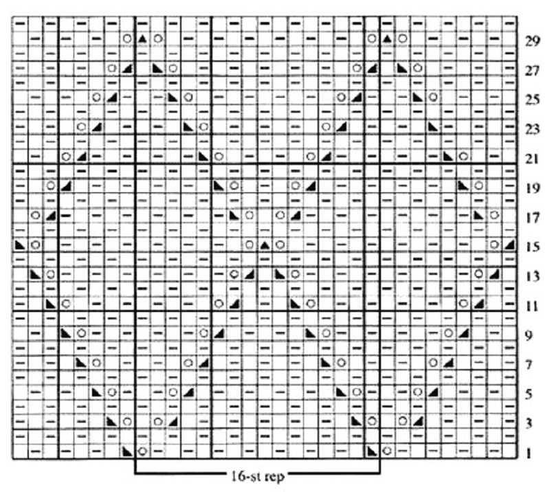 узор ажурные ромбы спицами схема