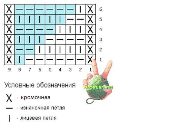 схема узора треугольники спицами